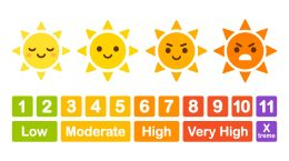 All about the UV Index - GrassrootsHealth